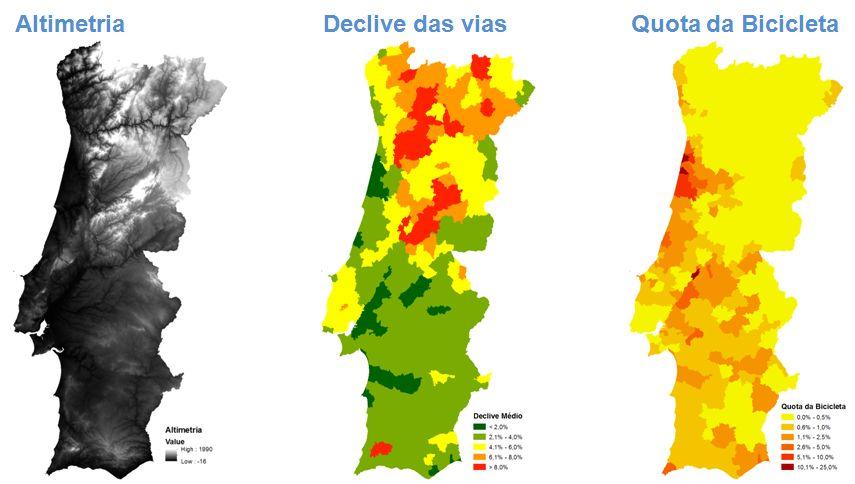 Figura 8 – Altimetria de Portugal Continental, Declive Médio das Vias e Quota de Utilização da Bicicleta