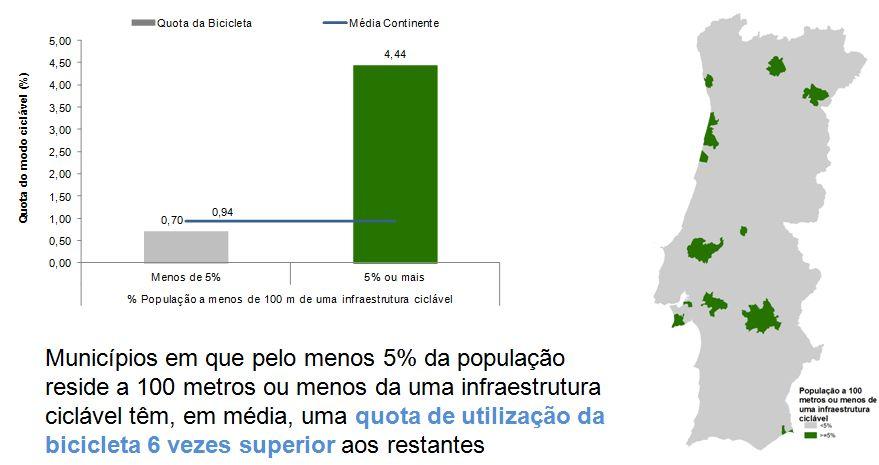 DeterminantesBicicleta Fig15