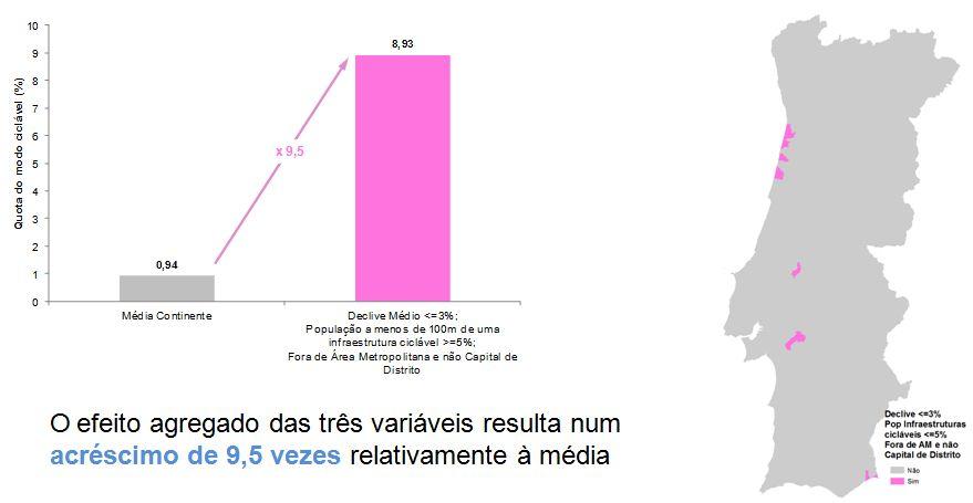 DeterminantesBicicleta Fig16